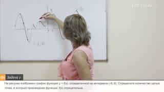 31 Алгебра на ЕГЭ по математике. Возрастание и убывание функции, задачи