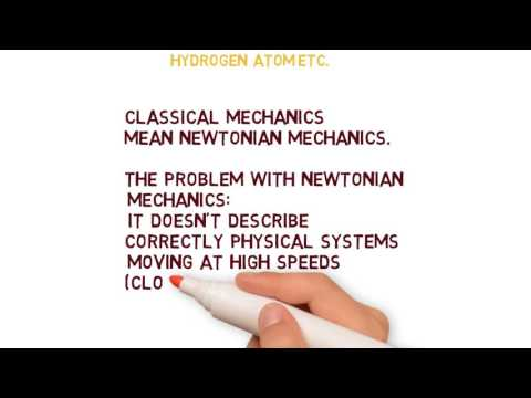 What is the failure of classical mechanics  ??????