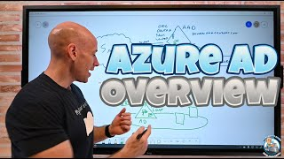 Azure AD Overview