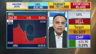 View on BPCL Ltd, Indraprastha Gas Ltd, and Yes Bank Ltd : StockAxis