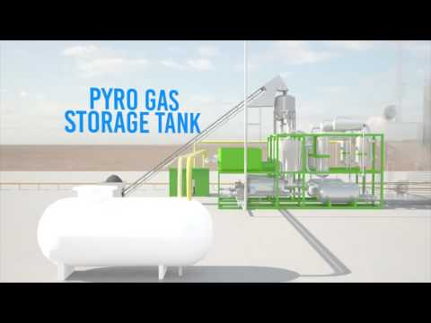 New Energy Kft. - Hungary : Our pyrolysis technology