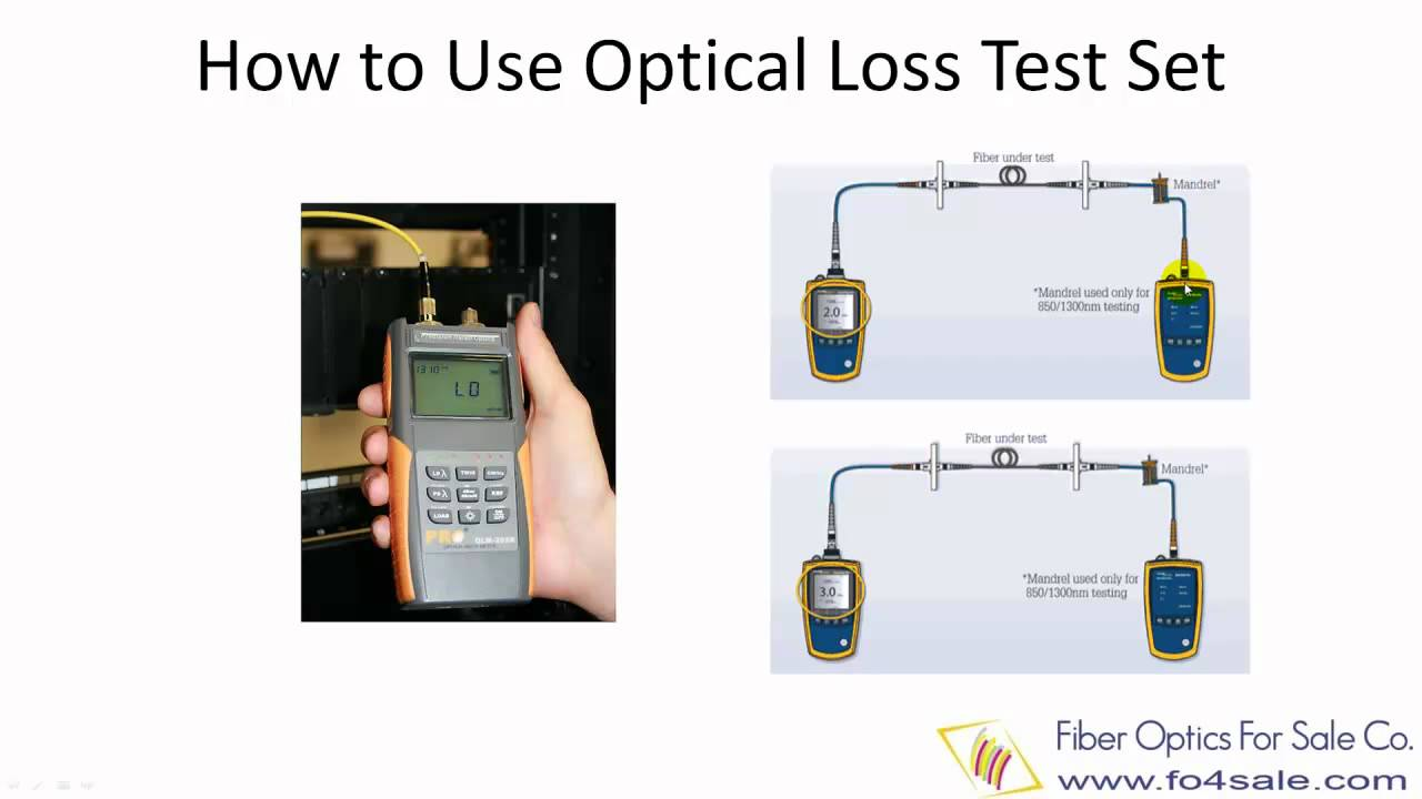 Fiber Optic Loss Test Set Youtube Optics Diagram Technology And Its Role In The