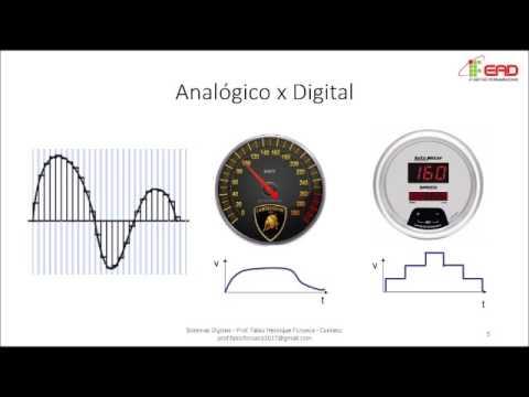Raciocínio Lógico Figuras Sequências Psicotécnicos QI Quociente de Inteligência Detran Concursos RLM de YouTube · Duração:  2 minutos 48 segundos