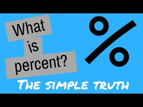 What is Percent? | Simple