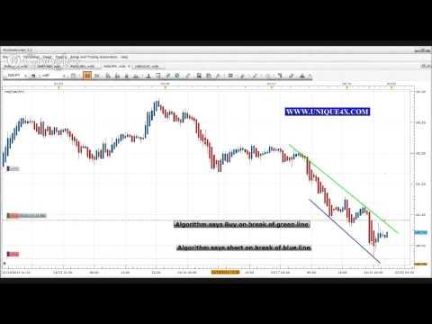 Live Algorithmic Forex Trading