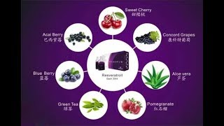 DNA REPAIR ANTIOXIDANTS FOR A COMPLETE HEALTH CARE SYSTEM