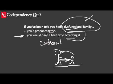Codependency Quiz—Dysfunctional Families