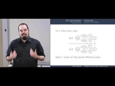 Eliezer Yudkowsky – AI Alignment: Why It's Hard, and Where to Start