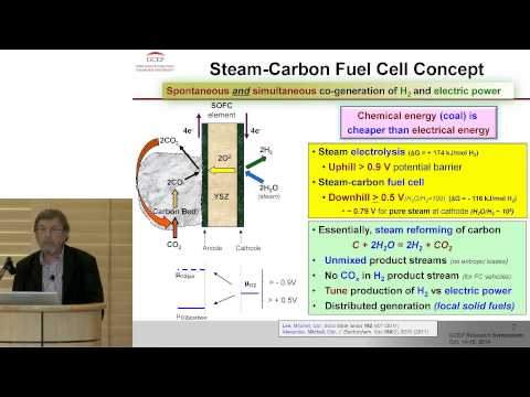 Turgut Gür | Co-production of hydrogen and electricity in carbon fuel cells
