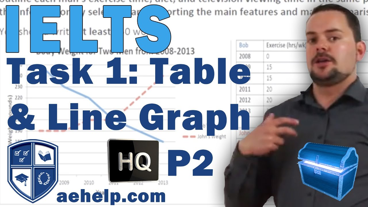 academic ielts writing task line graph and table example for academic ielts writing task 1 line graph and table example for high scores part 1