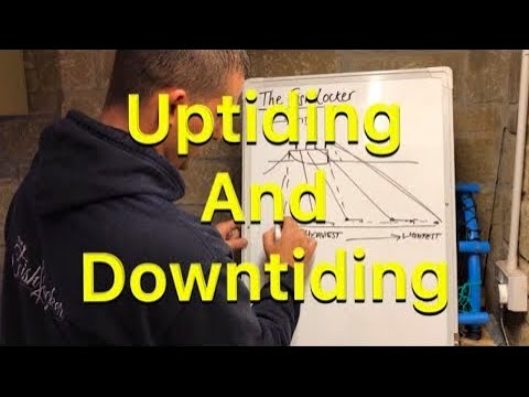 How To Fish Uptide And Downtide - Uptiding And Downtiding At Anchor