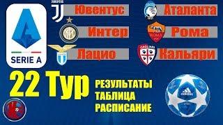 Футбол Чемпионат Италии 2019 2020 Серия А 22 тур Обзор Результатов матчей