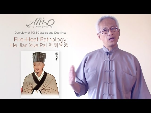 Fire Heat Pathology | Acupuncture CEU Course