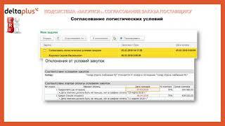 Закупки в 1С ERP: Согласование заказа поставщику, обзор функционала