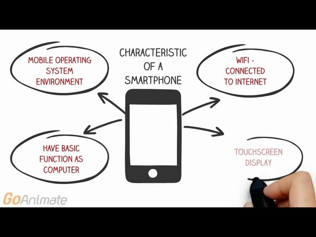What is smartphone? - Definition from WhatIs com