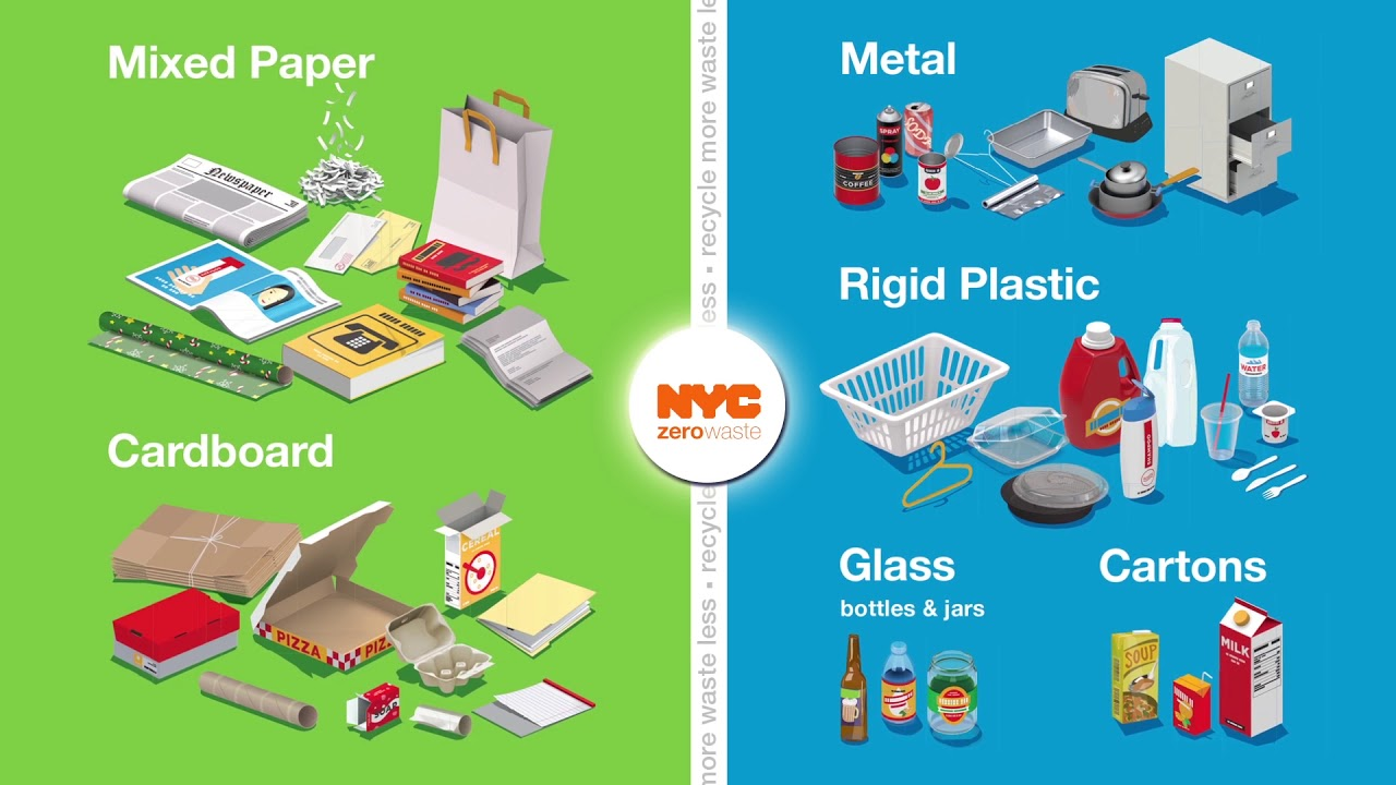What To Recycle In Nyc 2018