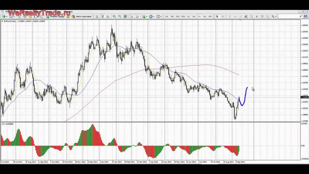 Посмотреть стратегию торговли в форекс банк оф сайпрус