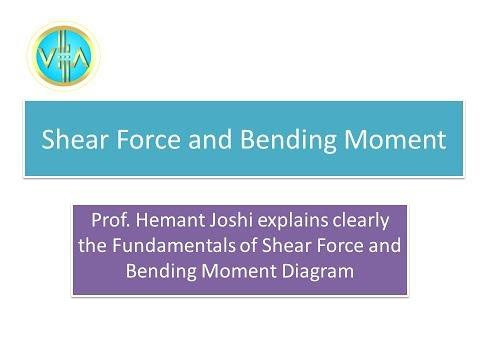 Shear force & Bending Moment Fundamental concepts.