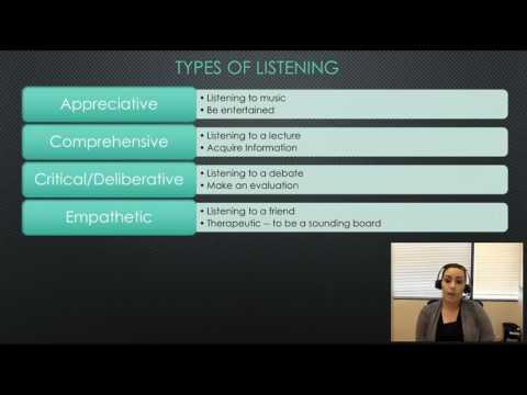 Interpersonal Communication: Listening & Language COM308Wk3