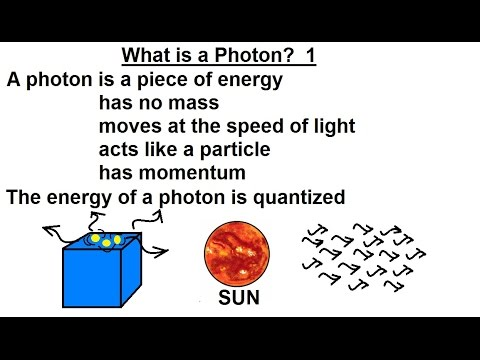 Particle Physics (17 of 41) What is a Photon?