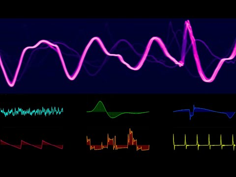 Eye of the Tiger - Oscilloscope Chip Tune Music - Real SIDs - Real Commodore 64s