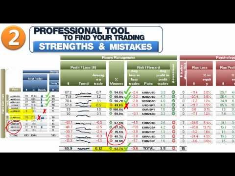 Excel tool for Forex Trading Analysis