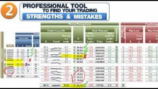 Forex money management spreadsheet excel