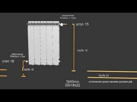 Видео 2 медные трубы газжидкость 5 м каждая