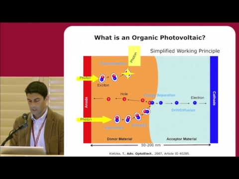 Advanced Electron Transport Materials for Application in Organic Photovoltaics (OPV)