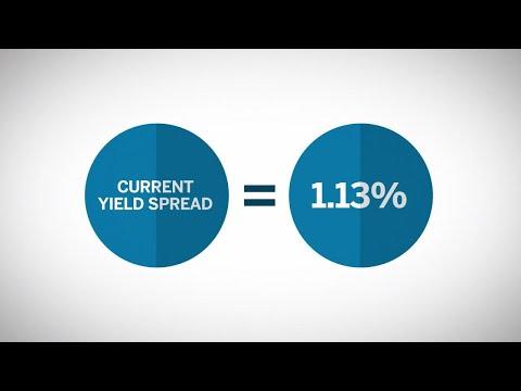 Trading the Treasury Yield Curve