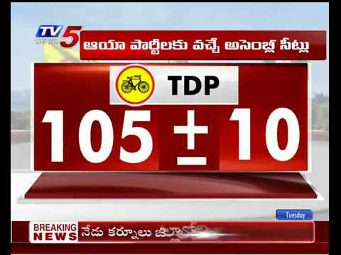 TV5 SURVEY   TDP VICTORY IN AP - 2019   TV5 BUSINESS BREAKFAST   9th April 2019