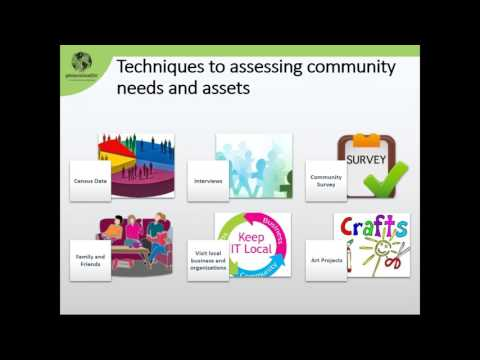Identifying Community Needs and Assets
