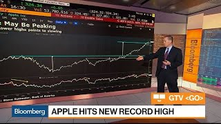 Gambar cover Three Must-See Charts About Apple, AMD and Chip Stocks