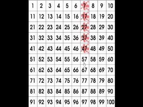 100\u0027s Chart (Math Charts) - YouTube