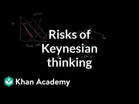 Risks of Keynesian thinking | Aggregate demand and aggregate supply | Macroeconomics | Khan Academy