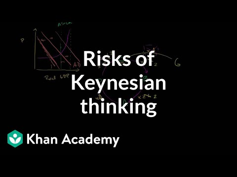Risks of Keynesian thinking | Aggregate demand and aggregate supply | Macroeconomics | Khan Academy