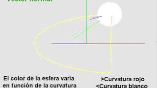 Movimiento por curvas (vectores, curvatura)