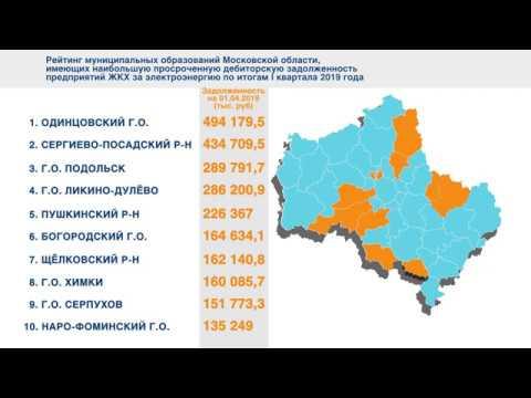 Рейтинг муниципальных образований МО по наличию задолженности за электроэнергию на 01 04 2019