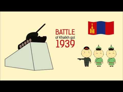 Socialism in Mongolia dynamic