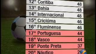 Fluminense pode ficar na série A no tapetão
