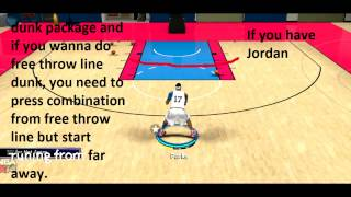NBA 2K14 - How To Dunk PC (Easy Tutorial)