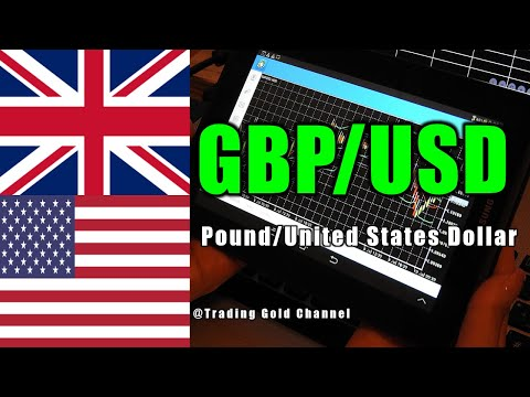 GBPUSD Daily Forex Signals Forecast Videos Trading Gold Channel