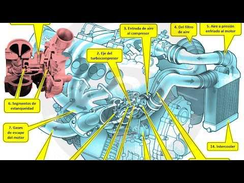 INTRODUCCIÓN A LA TECNOLOGÍA DEL AUTOMÓVIL - Módulo 7 (12/14)