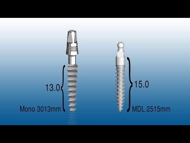 Monday Morning Minute: Mono Dental Implant Details