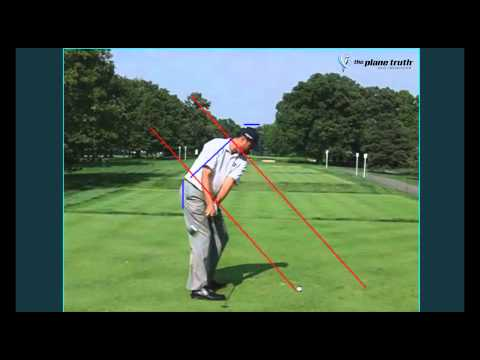 Matt Kuchar Analysis (2009) by Chris O'Connell - Part 2 of 2