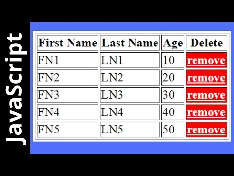 How To Remove HTML Table Selected Row Using JavaScript [ with Source