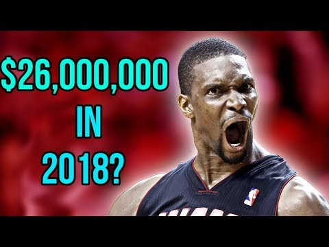 10 Most OVERPAID Players In The NBA Today