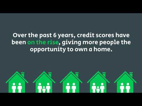 Do You Know Your Credit Score