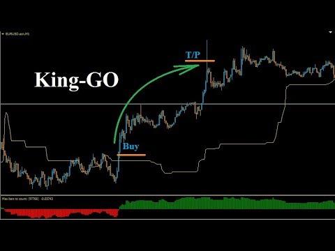Стратегия Forex «King-GO» Скальпинг на М1