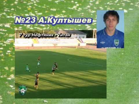 Первая лига Украины ФК